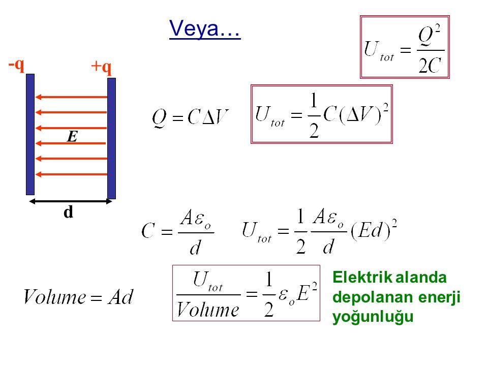 Kapasitörün Enerjisi dq yükünü plakalara yüklemek için yapılan iş: Depolanan Enerji +q -q d E