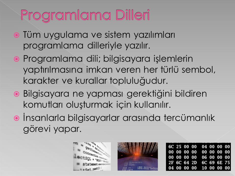  Tüm uygulama ve sistem yazılımları programlama dilleriyle yazılır.  Programlama dili; bilgisayara işlemlerin yaptırılmasına imkan veren her türlü s