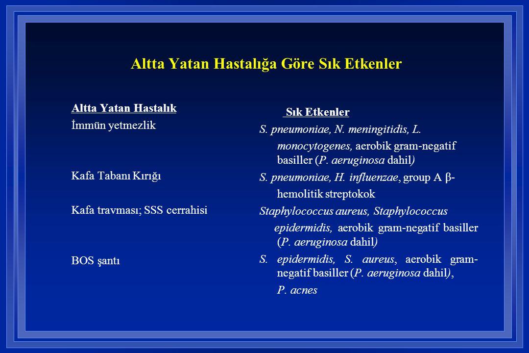 Altta Yatan Hastalığa Göre Sık Etkenler Altta Yatan Hastalık İmmün yetmezlik Kafa Tabanı Kırığı Kafa travması; SSS cerrahisi BOS şantı Sık Etkenler S.