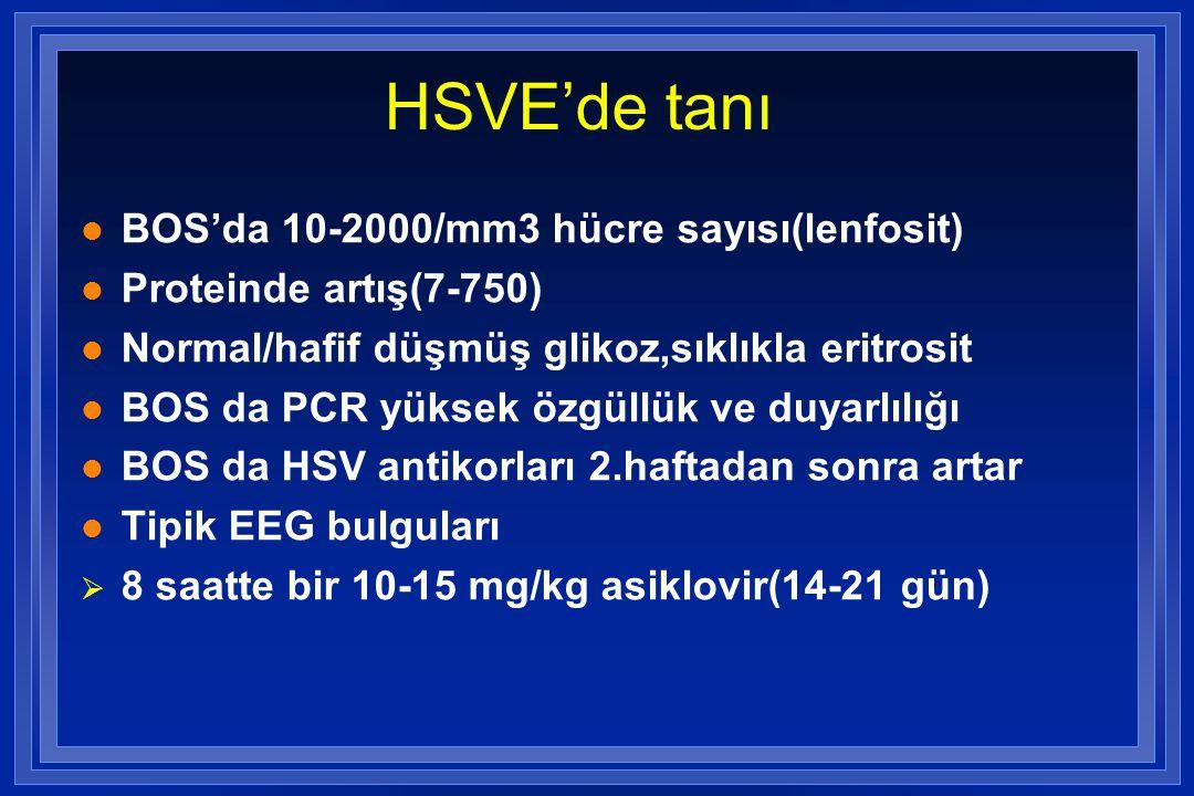 HSVE'de tanı l BOS'da 10-2000/mm3 hücre sayısı(lenfosit) l Proteinde artış(7-750) l Normal/hafif düşmüş glikoz,sıklıkla eritrosit l BOS da PCR yüksek