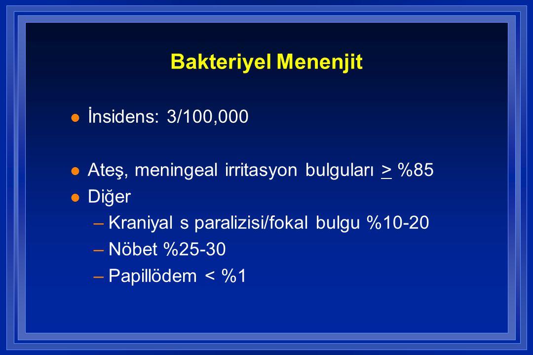 Bakteriyel Menenjit l İnsidens: 3/100,000 l Ateş, meningeal irritasyon bulguları > %85 l Diğer –Kraniyal s paralizisi/fokal bulgu %10-20 –Nöbet %25-30