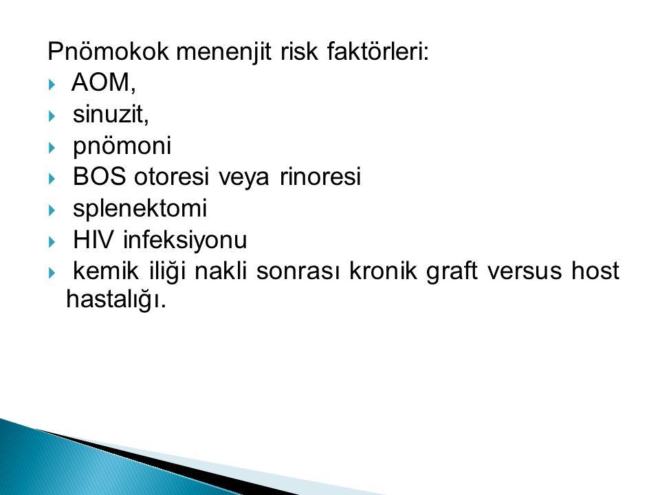 Pnömokok menenjit risk faktörleri:  AOM,  sinuzit,  pnömoni  BOS otoresi veya rinoresi  splenektomi  HIV infeksiyonu  kemik iliği nakli sonrası