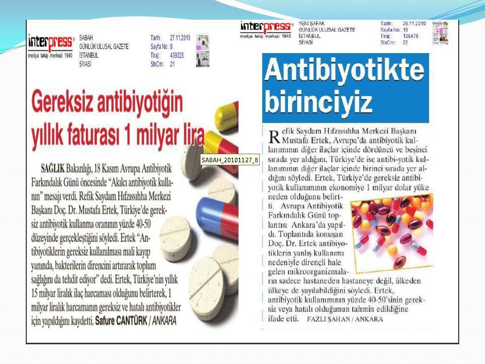 Akılcı antibiyotik kullanımı Uygun endikasyon Uygun antibiyotik Uygun zaman Uygun doz - yol Uygun maliyet