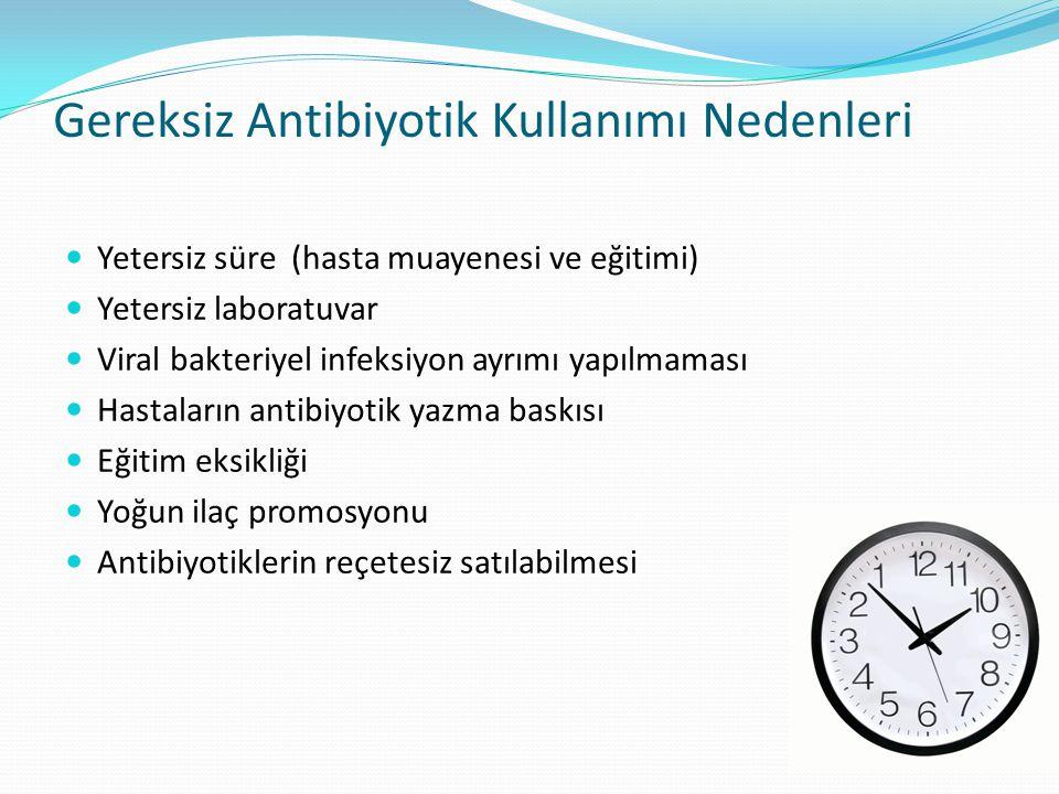 Gereksiz Antibiyotik Kullanımı Nedenleri Yetersiz süre (hasta muayenesi ve eğitimi) Yetersiz laboratuvar Viral bakteriyel infeksiyon ayrımı yapılmaması Hastaların antibiyotik yazma baskısı Eğitim eksikliği Yoğun ilaç promosyonu Antibiyotiklerin reçetesiz satılabilmesi