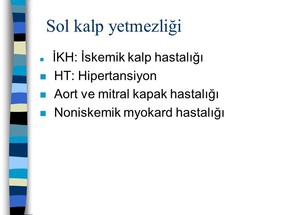 Sol kalp yetmezliği n İKH: İskemik kalp hastalığı n HT: Hipertansiyon n Aort ve mitral kapak hastalığı n Noniskemik myokard hastalığı