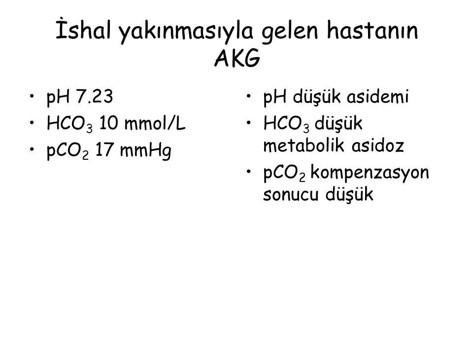 İshal yakınmasıyla gelen hastanın AKG pH 7.23 HCO 3 10 mmol/L pCO 2 17 mmHg pH düşük asidemi HCO 3 düşük metabolik asidoz pCO 2 kompenzasyon sonucu düşük