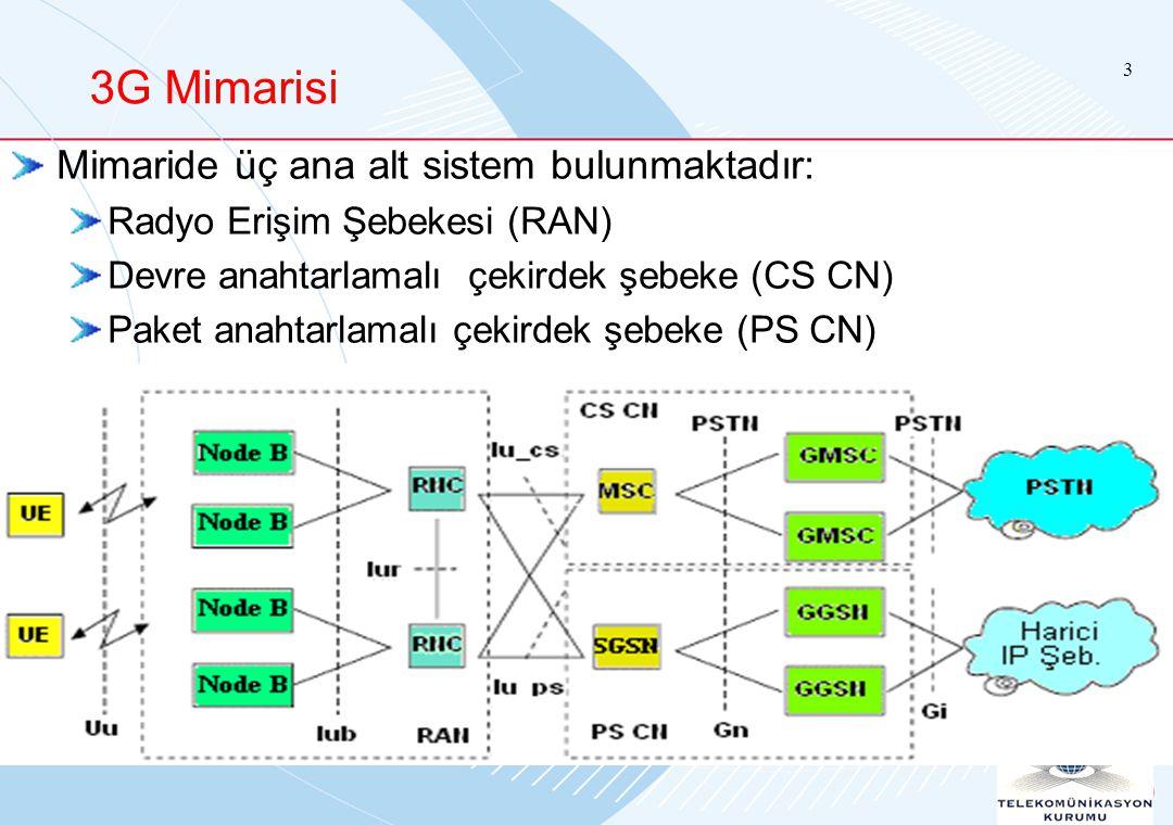 3 Mimaride üç ana alt sistem bulunmaktadır: Radyo Erişim Şebekesi (RAN) Devre anahtarlamalı çekirdek şebeke (CS CN) Paket anahtarlamalı çekirdek şebeke (PS CN) 3G Mimarisi