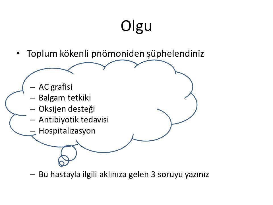 Olgu Toplum kökenli pnömoniden şüphelendiniz – AC grafisi – Balgam tetkiki – Oksijen desteği – Antibiyotik tedavisi – Hospitalizasyon – Bu hastayla il