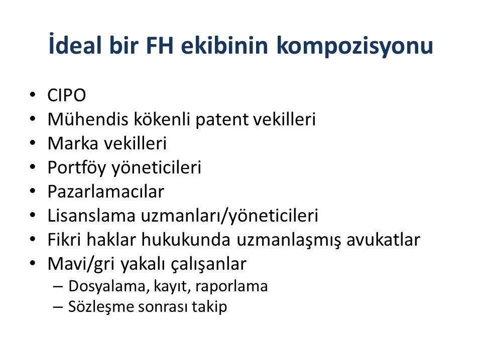 İdeal bir FH ekibinin kompozisyonu CIPO Mühendis kökenli patent vekilleri Marka vekilleri Portföy yöneticileri Pazarlamacılar Lisanslama uzmanları/yön