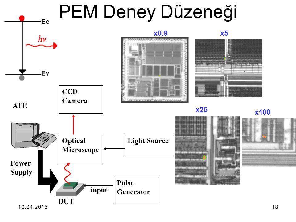 10.04.201518 PEM Deney Düzeneği input ATE CCD Camera Optical Microscope Light Source Pulse Generator DUT Power Supply x0.8x5 x25 x100