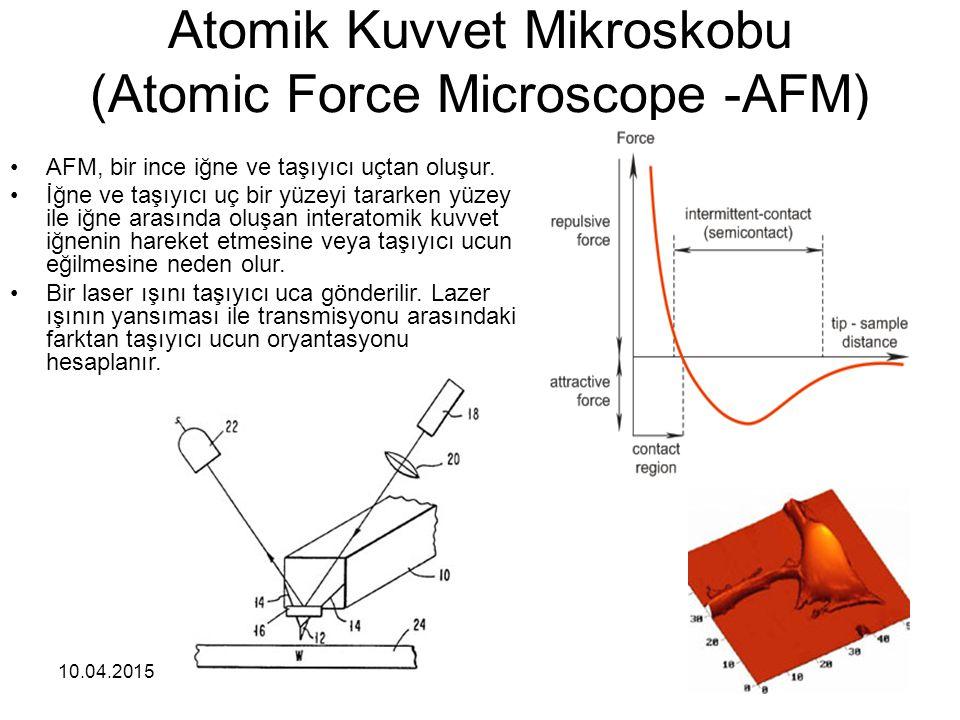10.04.201519 Atomik Kuvvet Mikroskobu (Atomic Force Microscope -AFM) AFM, bir ince iğne ve taşıyıcı uçtan oluşur. İğne ve taşıyıcı uç bir yüzeyi tarar