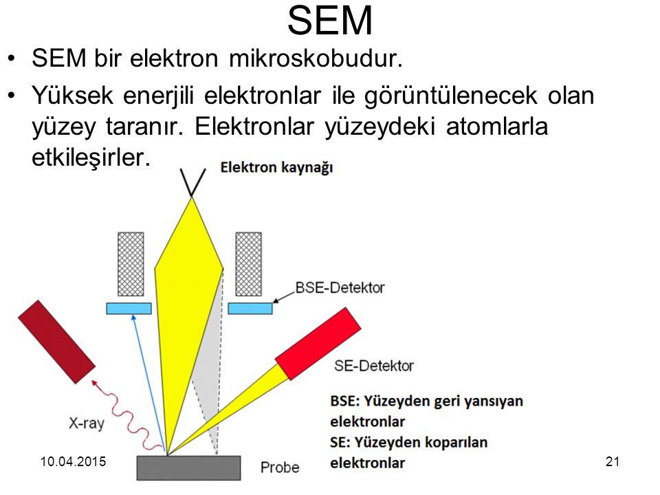 SEM SEM bir elektron mikroskobudur. Yüksek enerjili elektronlar ile görüntülenecek olan yüzey taranır. Elektronlar yüzeydeki atomlarla etkileşirler. 1