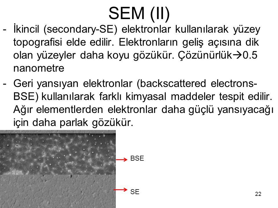SEM (II) -İkincil (secondary-SE) elektronlar kullanılarak yüzey topografisi elde edilir. Elektronların geliş açısına dik olan yüzeyler daha koyu gözük