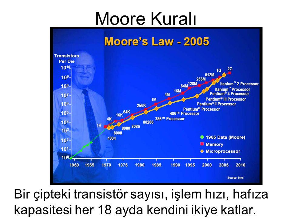 Bir çipteki transistör sayısı, işlem hızı, hafıza kapasitesi her 18 ayda kendini ikiye katlar.