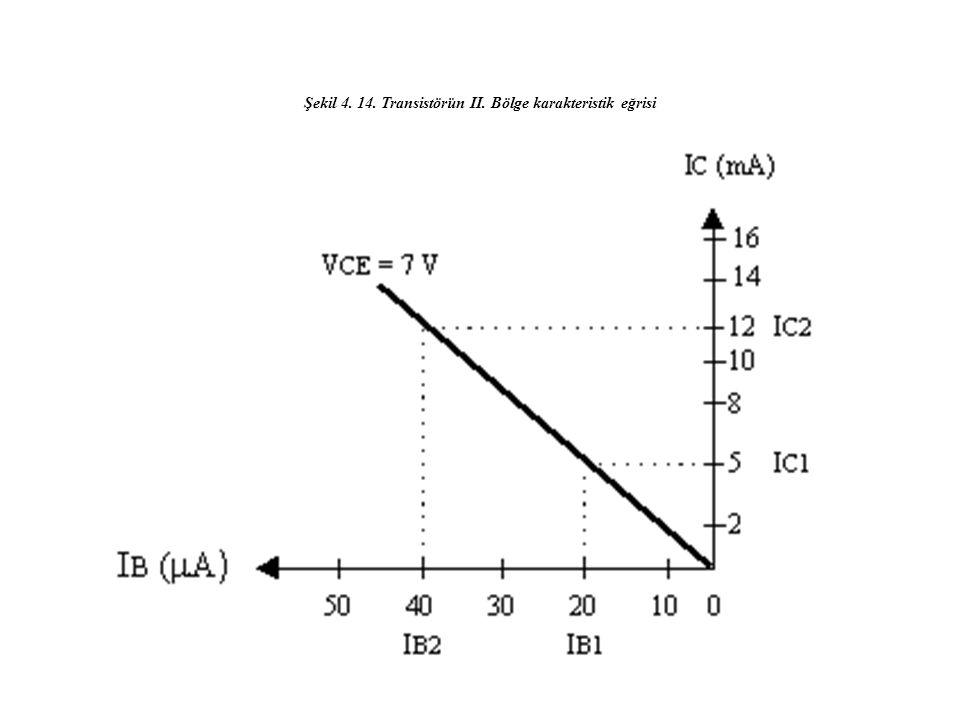 Şekil 4. 14. Transistörün II. Bölge karakteristik eğrisi