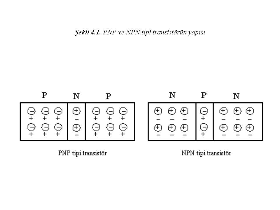 Şekil 4.1. PNP ve NPN tipi transistörün yapısı
