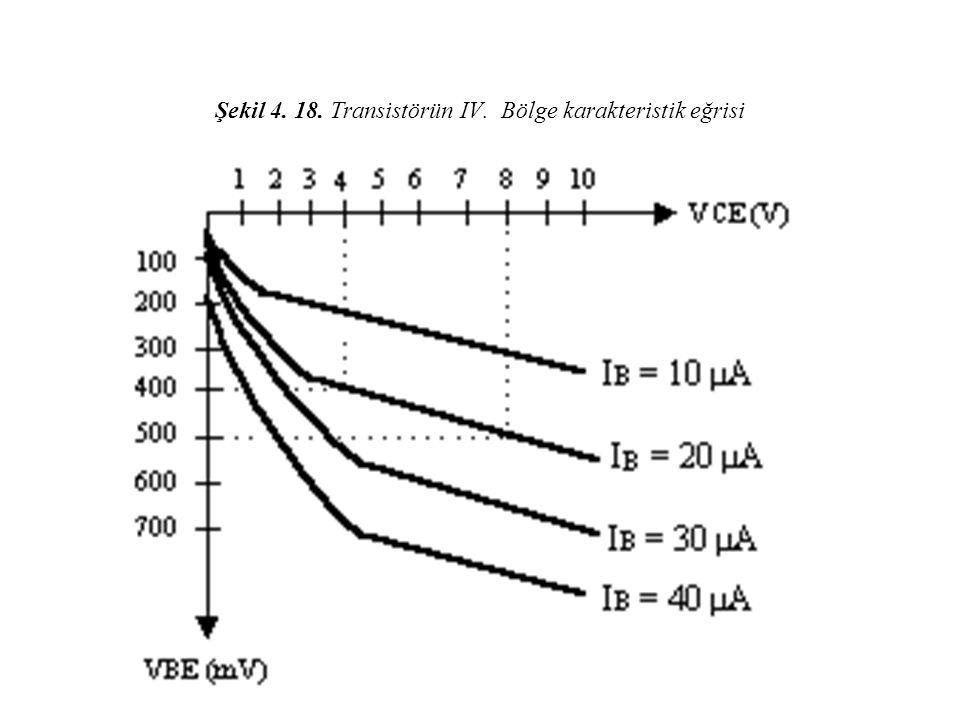 Şekil 4. 18. Transistörün IV. Bölge karakteristik eğrisi