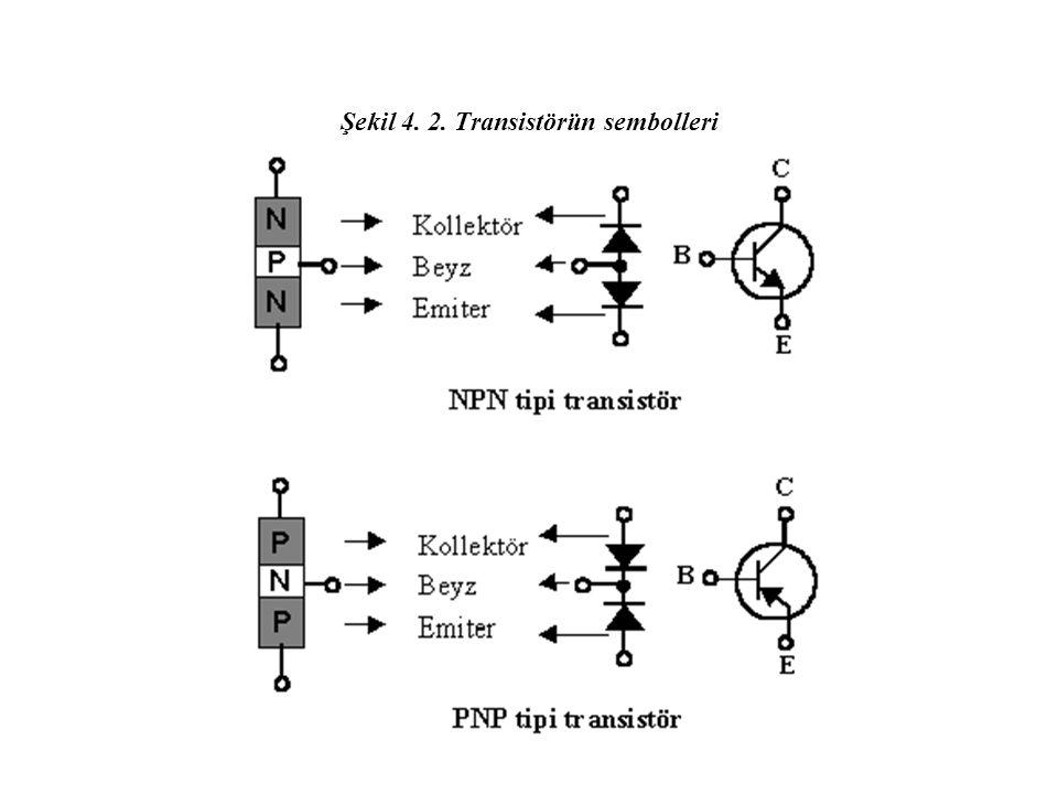 Şekil 4. 2. Transistörün sembolleri