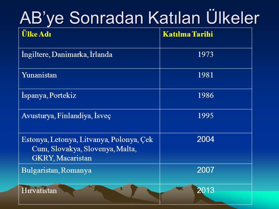AB'ye Sonradan Katılan Ülkeler Ülke AdıKatılma Tarihi İngiltere, Danimarka, İrlanda1973 Yunanistan1981 İspanya, Portekiz1986 Avusturya, Finlandiya, İsveç1995 Estonya, Letonya, Litvanya, Polonya, Çek Cum, Slovakya, Slovenya, Malta, GKRY, Macaristan 2004 Bulgaristan, Romanya 2007 Hırvatistan 2013