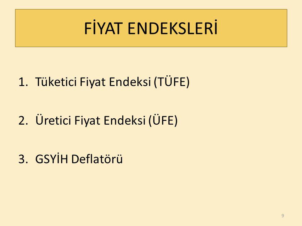 Tüketici Fiyat Endeksi (TÜFE) Yıllık enflasyon değerindeki değişimi ölçmek için kullanılır.