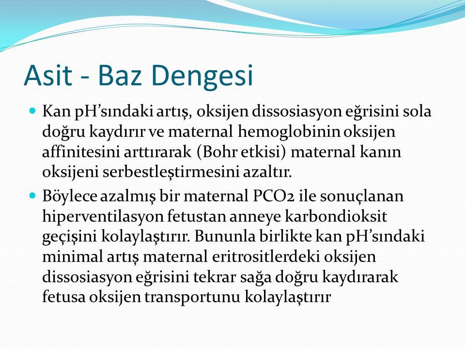 Asit - Baz Dengesi Kan pH'sındaki artış, oksijen dissosiasyon eğrisini sola doğru kaydırır ve maternal hemoglobinin oksijen affinitesini arttırarak (B
