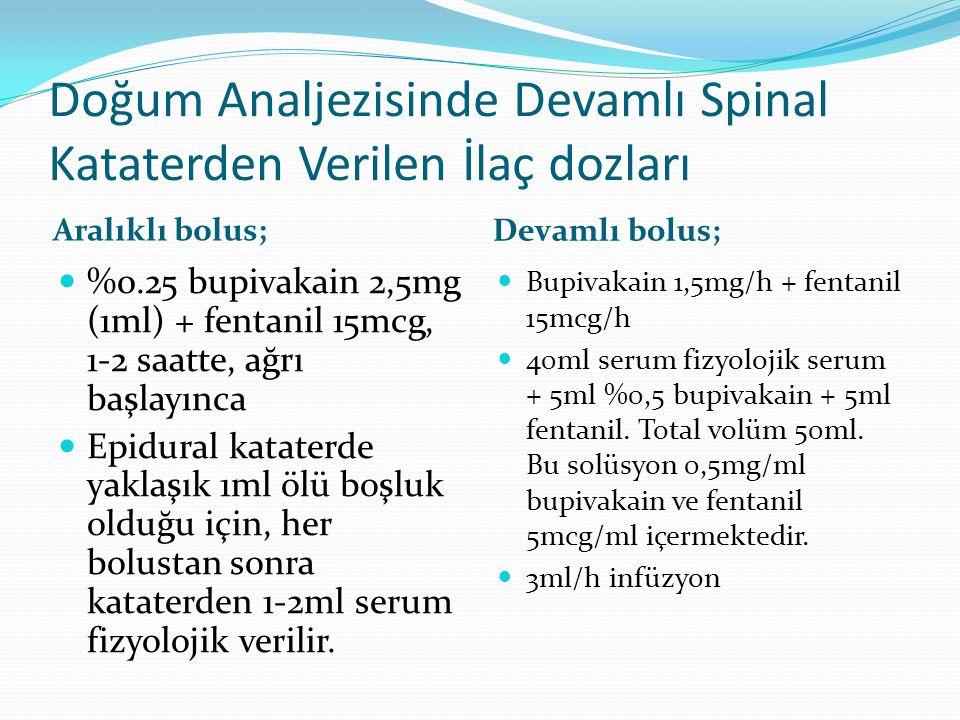 Doğum Analjezisinde Devamlı Spinal Kataterden Verilen İlaç dozları Aralıklı bolus; Devamlı bolus; %0.25 bupivakain 2,5mg (1ml) + fentanil 15mcg, 1-2 s