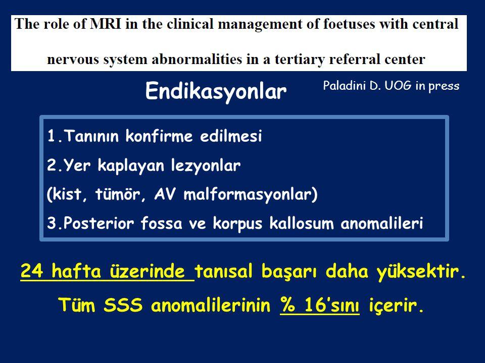 Paladini D. UOG in press Endikasyonlar 1.Tanının konfirme edilmesi 2.Yer kaplayan lezyonlar (kist, tümör, AV malformasyonlar) 3.Posterior fossa ve kor