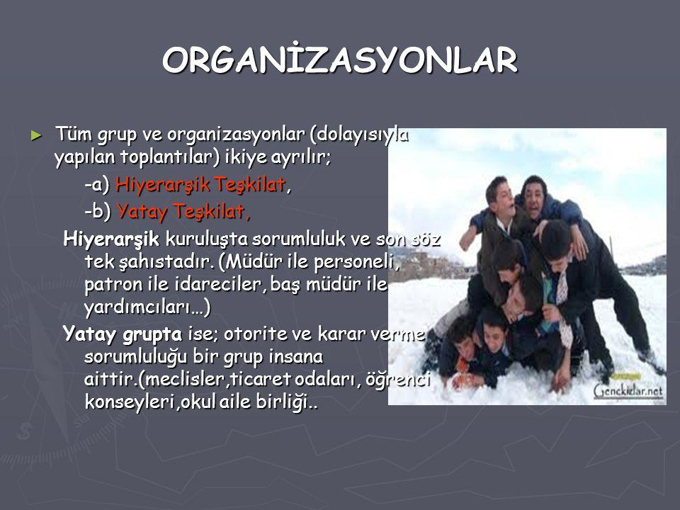 ORGANİZASYONLAR ► Tüm grup ve organizasyonlar (dolayısıyla yapılan toplantılar) ikiye ayrılır; -a) Hiyerarşik Teşkilat, -b) Yatay Teşkilat, Hiyerarşik