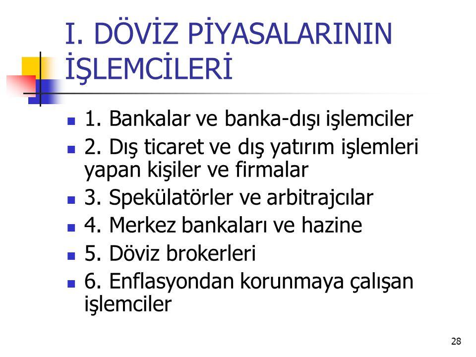 28 I.DÖVİZ PİYASALARININ İŞLEMCİLERİ 1. Bankalar ve banka-dışı işlemciler 2.