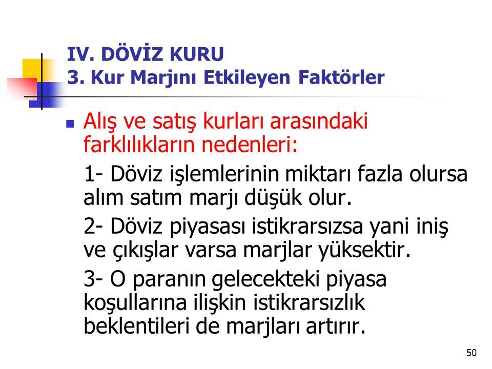 50 IV.DÖVİZ KURU 3.