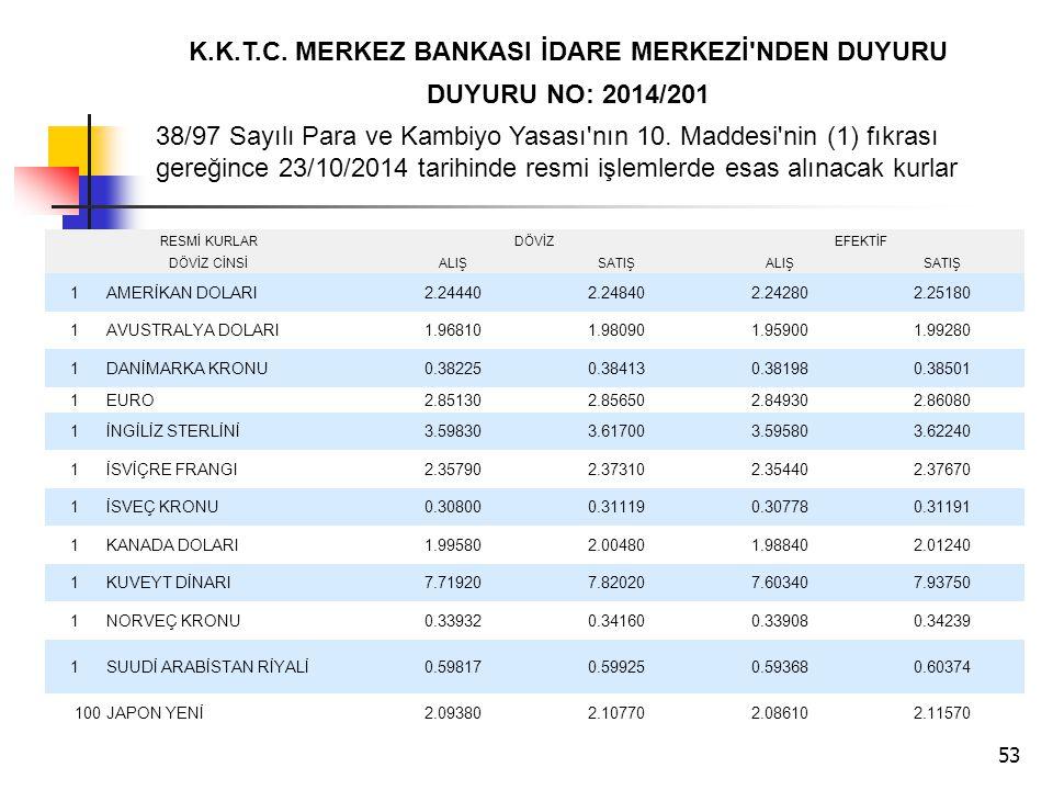TCMB Döviz Kurları 53 K.K.T.C. MERKEZ BANKASI İDARE MERKEZİ'NDEN DUYURU DUYURU NO: 2014/201 38/97 Sayılı Para ve Kambiyo Yasası'nın 10. Maddesi'nin (1