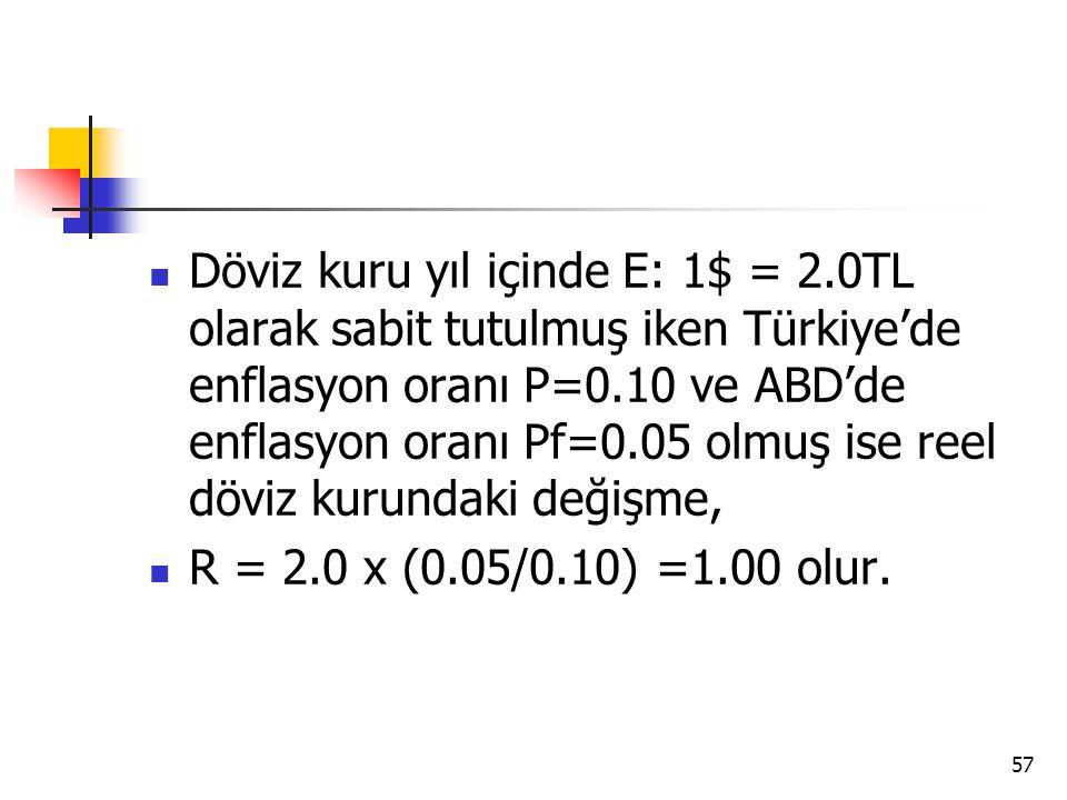 Döviz kuru yıl içinde E: 1$ = 2.0TL olarak sabit tutulmuş iken Türkiye'de enflasyon oranı P=0.10 ve ABD'de enflasyon oranı Pf=0.05 olmuş ise reel döviz kurundaki değişme, R = 2.0 x (0.05/0.10) =1.00 olur.