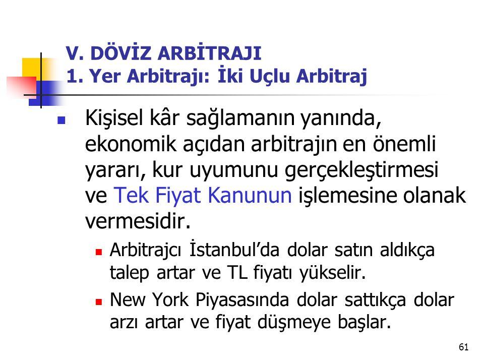 61 V.DÖVİZ ARBİTRAJI 1.