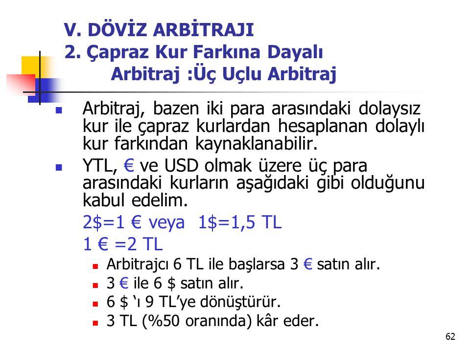 62 V.DÖVİZ ARBİTRAJI 2.
