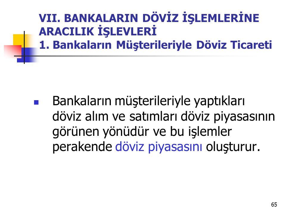 65 VII. BANKALARIN DÖVİZ İŞLEMLERİNE ARACILIK İŞLEVLERİ 1. Bankaların Müşterileriyle Döviz Ticareti Bankaların müşterileriyle yaptıkları döviz alım ve