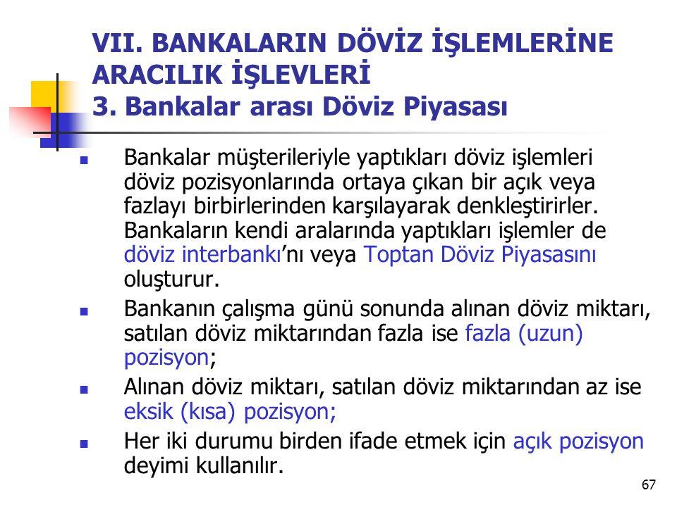 67 VII. BANKALARIN DÖVİZ İŞLEMLERİNE ARACILIK İŞLEVLERİ 3. Bankalar arası Döviz Piyasası Bankalar müşterileriyle yaptıkları döviz işlemleri döviz pozi