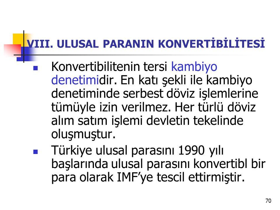 70 VIII. ULUSAL PARANIN KONVERTİBİLİTESİ Konvertibilitenin tersi kambiyo denetimidir. En katı şekli ile kambiyo denetiminde serbest döviz işlemlerine