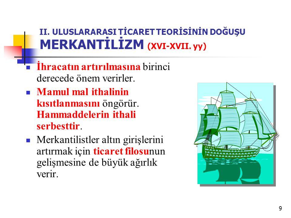 9 II. ULUSLARARASI TİCARET TEORİSİNİN DOĞUŞU MERKANTİLİZM (XVI-XVII. yy) İhracatın artırılmasına birinci derecede önem verirler. Mamul mal ithalinin k