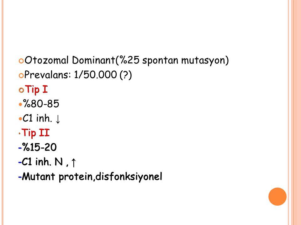 Otozomal Dominant(%25 spontan mutasyon) Prevalans: 1/50.000 (?) Tip I %80-85 C1 inh. ↓ Tip II Tip II – %15-20 – C1 inh. N, ↑ – Mutant protein,disfonks