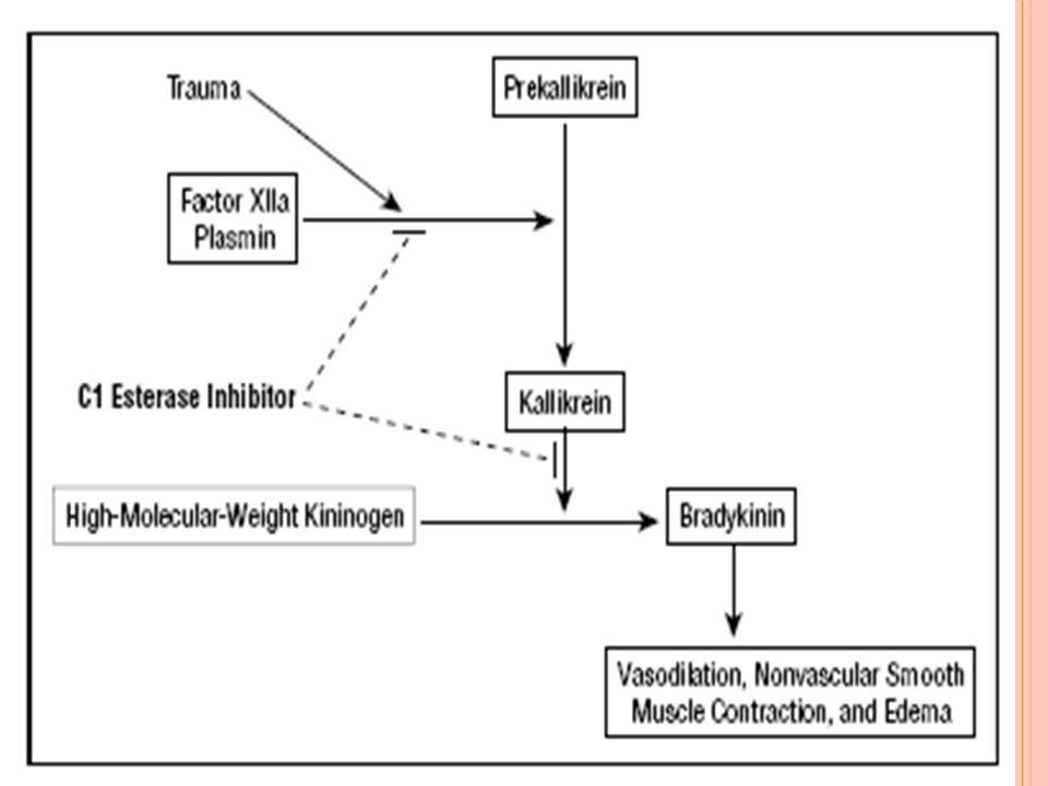 Anaflaksi Etiyoloji Besinler İlaçlar Venom Lateks Allerjen aşıları Hormonlar Hayvan veya insan proteinleri Boyar maddeler Enzimler Polisakkaridler Asp