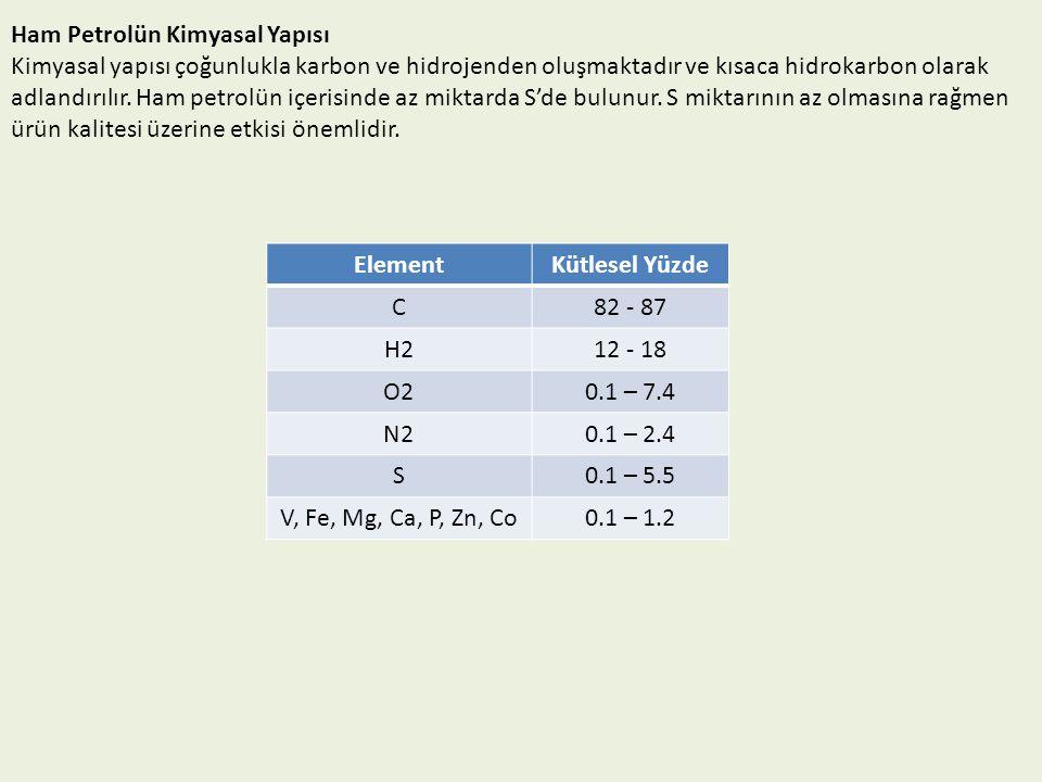 Ham Petrolün Kimyasal Yapısı Kimyasal yapısı çoğunlukla karbon ve hidrojenden oluşmaktadır ve kısaca hidrokarbon olarak adlandırılır. Ham petrolün içe