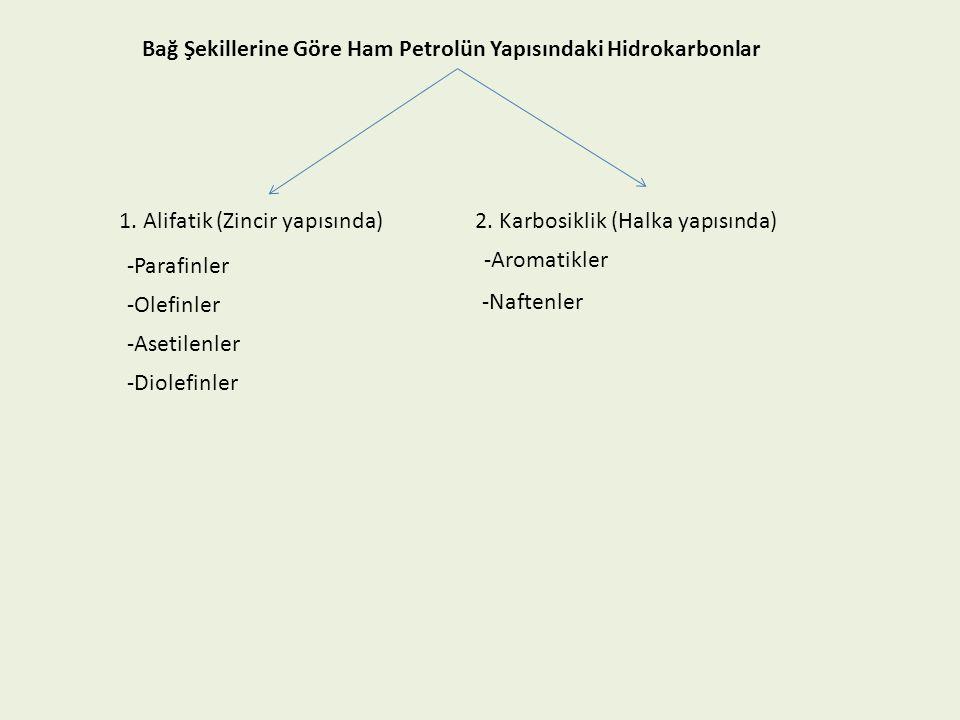 Bağ Şekillerine Göre Ham Petrolün Yapısındaki Hidrokarbonlar 1. Alifatik (Zincir yapısında)2. Karbosiklik (Halka yapısında) -Parafinler -Olefinler -As