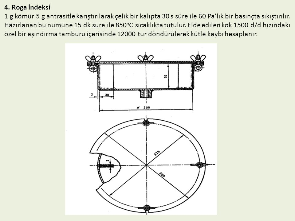 4. Roga İndeksi 1 g kömür 5 g antrasitle karıştırılarak çelik bir kalıpta 30 s süre ile 60 Pa'lık bir basınçta sıkıştırılır. Hazırlanan bu numune 15 d
