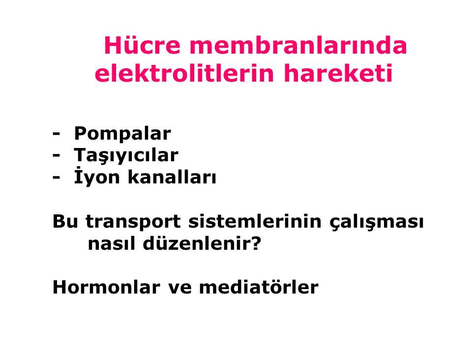 Hücrenin iyon kompozisyonu ve volümü neden önemlidir.