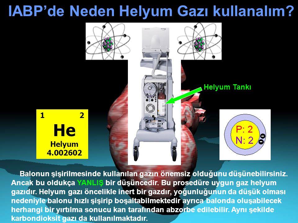 IABP'de Neden Helyum Gazı kullanalım? Balonun şişirilmesinde kullanılan gazın önemsiz olduğunu düşünebilirsiniz. Ancak bu oldukça YANLIŞ bir düşüncedi