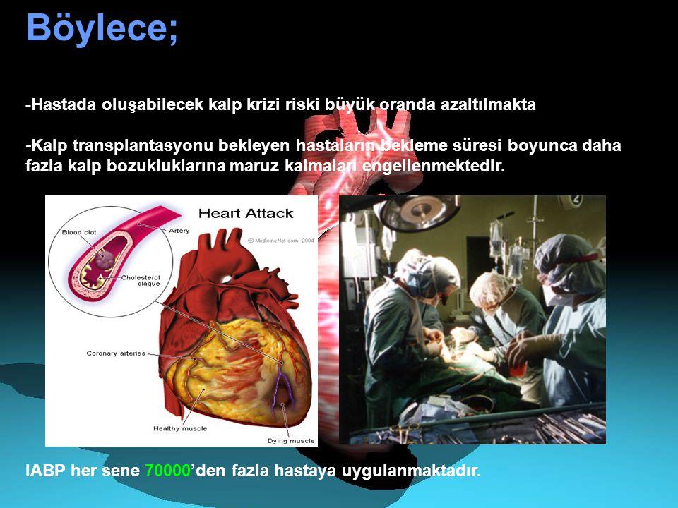 Böylece; -Hastada oluşabilecek kalp krizi riski büyük oranda azaltılmakta -Kalp transplantasyonu bekleyen hastaların bekleme süresi boyunca daha fazla