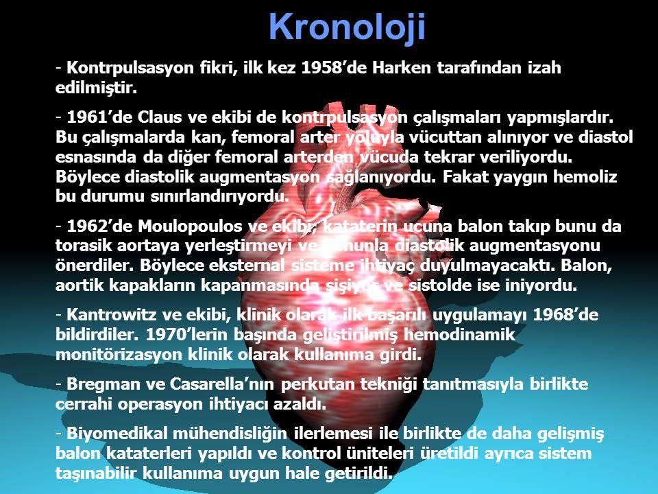 Kronoloji - Kontrpulsasyon fikri, ilk kez 1958'de Harken tarafından izah edilmiştir. - 1961'de Claus ve ekibi de kontrpulsasyon çalışmaları yapmışlard