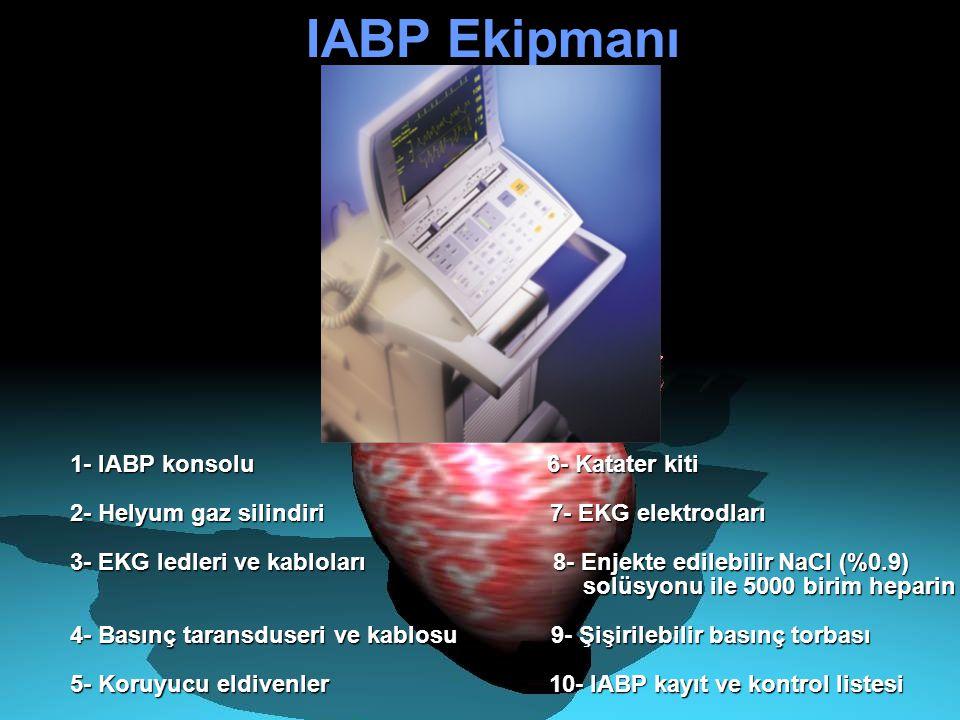 IABP Ekipmanı 1- IABP konsolu 6- Katater kiti 1- IABP konsolu 6- Katater kiti 2- Helyum gaz silindiri 7- EKG elektrodları 2- Helyum gaz silindiri 7- E