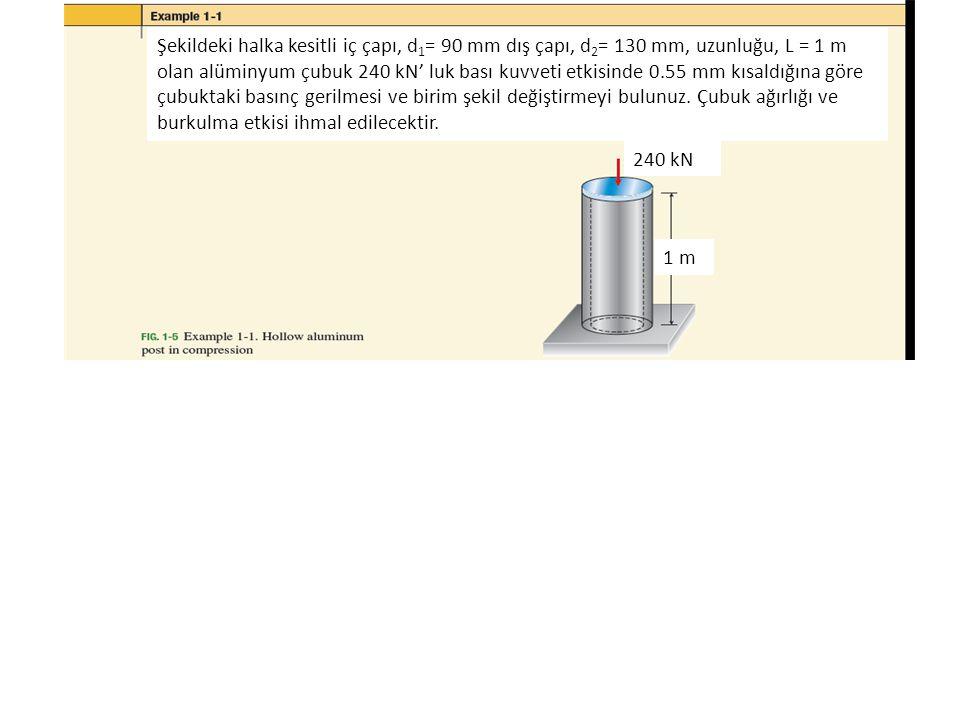 Şekildeki halka kesitli iç çapı, d 1 = 90 mm dış çapı, d 2 = 130 mm, uzunluğu, L = 1 m olan alüminyum çubuk 240 kN' luk bası kuvveti etkisinde 0.55 mm