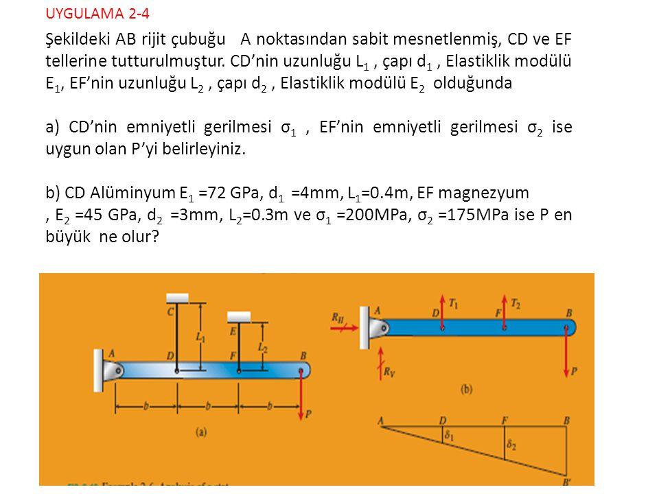 Şekildeki AB rijit çubuğu A noktasından sabit mesnetlenmiş, CD ve EF tellerine tutturulmuştur. CD'nin uzunluğu L 1, çapı d 1, Elastiklik modülü E 1, E